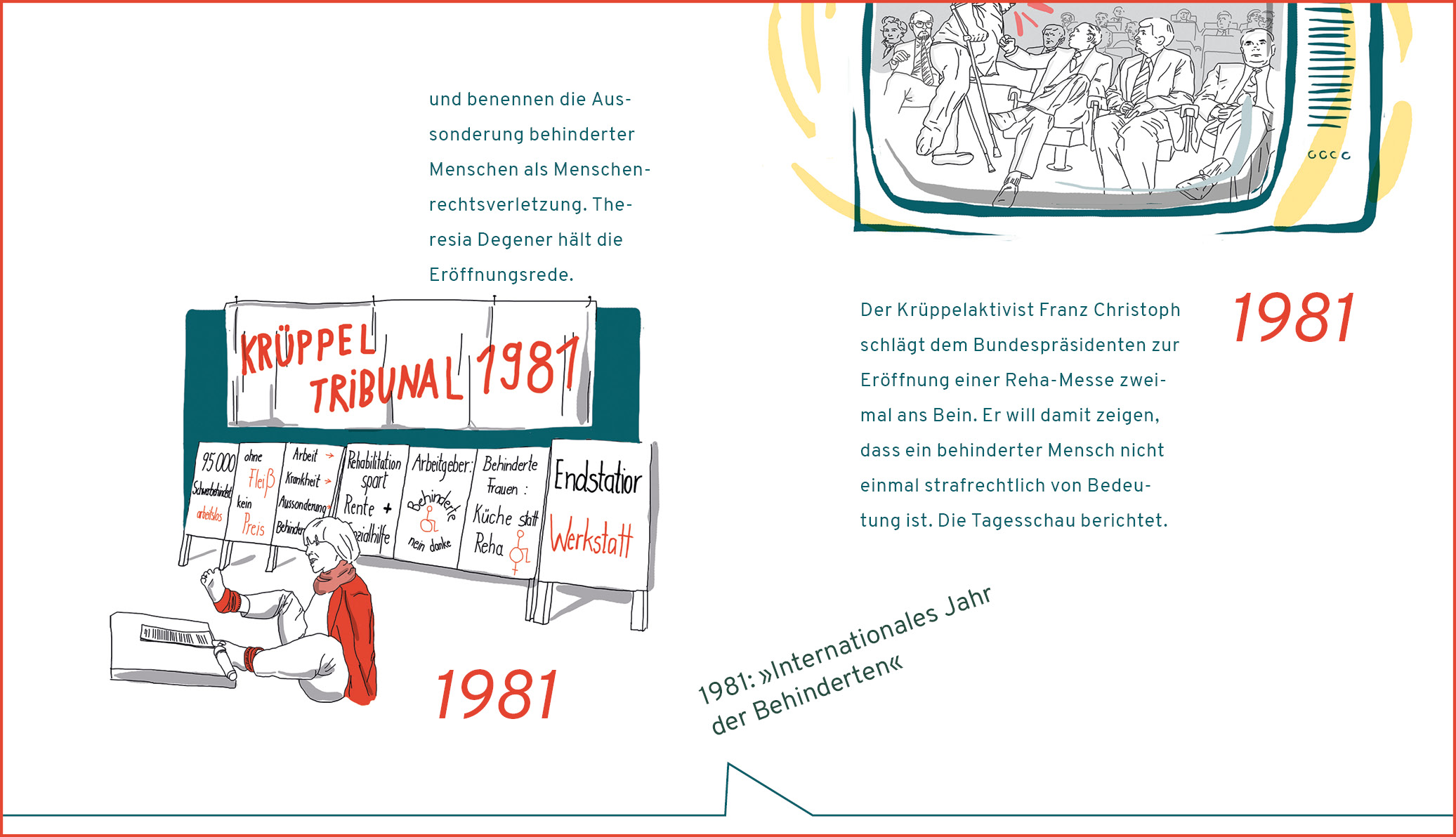 Darstellung des Jahres 1981 Internationales der Behinderten